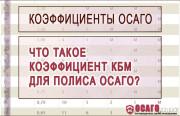 Коэффициент КБМ для полиса ОСАГО