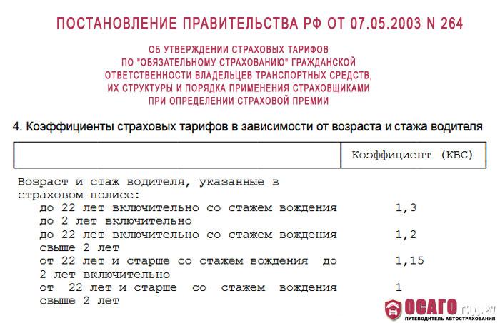 Постановление правительства РФ №264, п.4 от 7 мая 2003г. - утратило силу