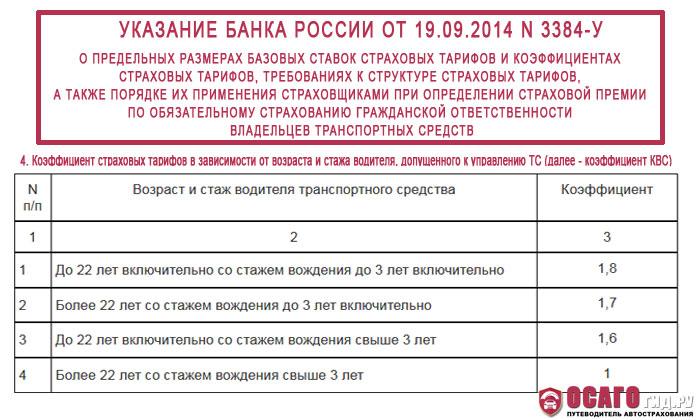 Указание ЦБ РФ №3384-У от 19.09.2014г. приложение 2 п.4