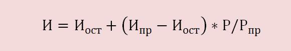 Формула расчета величины износа автомобиля