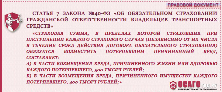 п.1 статья 7 закон №40-ФЗ