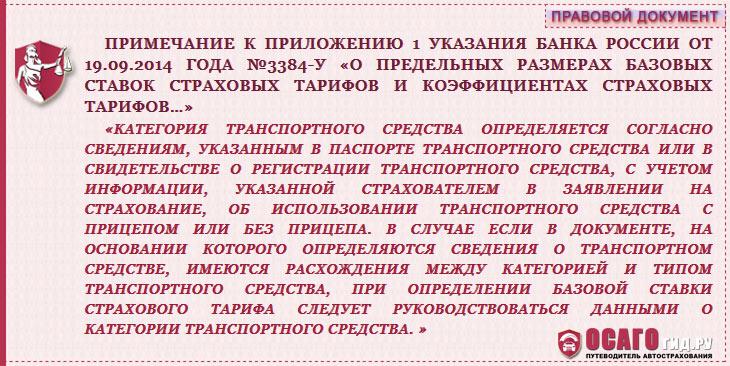 Приложение 1 указания ЦБ №3384-У