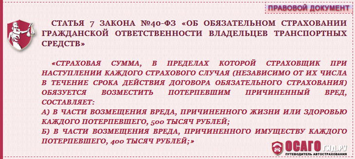 статья 7 закона №40-ФЗ